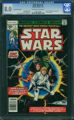 Star Wars #1 35 cents Variant - $4,907 Feb 2015