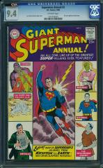 Superman Annual #2 9.4 $2,600 May 2016 (Comic Link)
